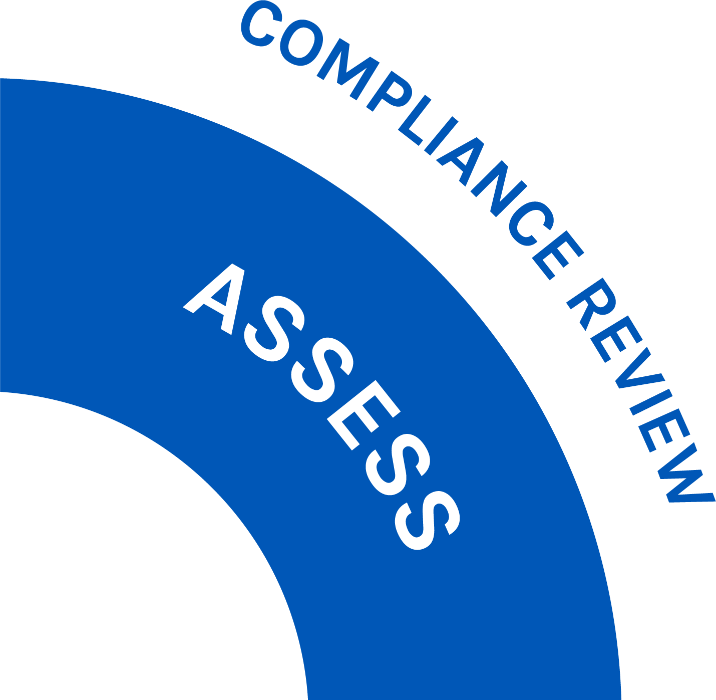 Assess CyberSecure 360 Component Graphic