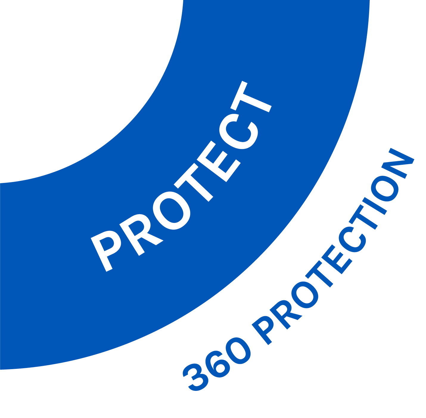 Protect CyberSecure 360 Component Graphic