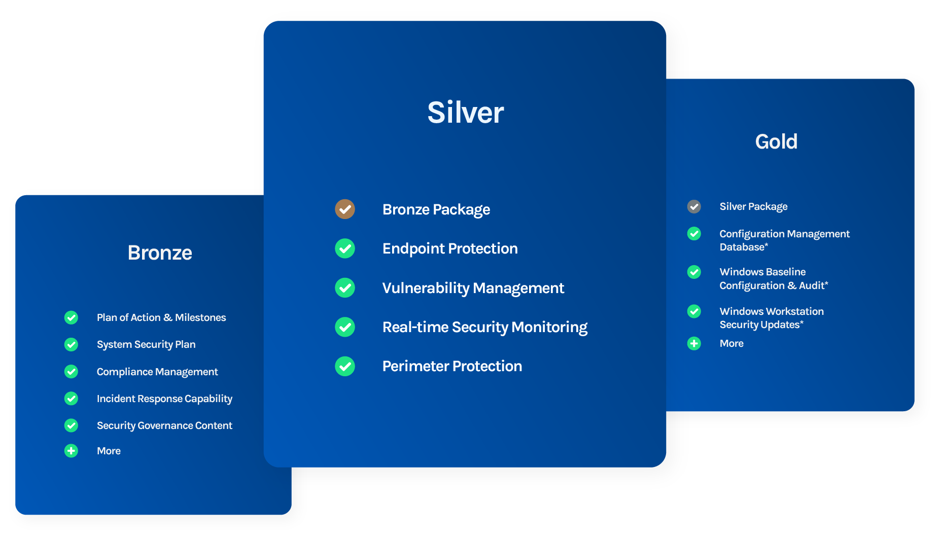 CyberSecure 360 Packages Illustration